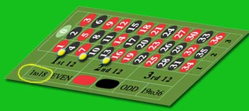 Sistemi per la roulette online what does nl mean in poker